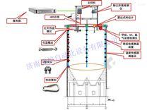 筒仓惰化安全监控系统