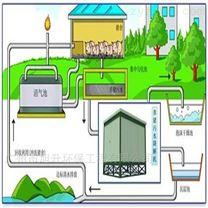 养猪场废水处理