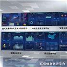 城市網格化空氣質量數據監管平臺-奧斯恩