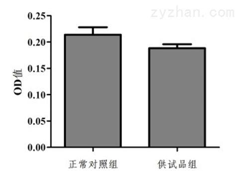 斑马鱼模型评价生/殖毒性