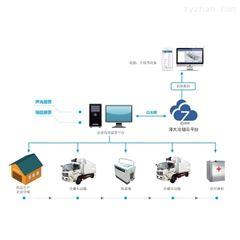 医药冷链监测系统