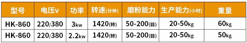 860五谷杂粮磨粉机_03.jpg