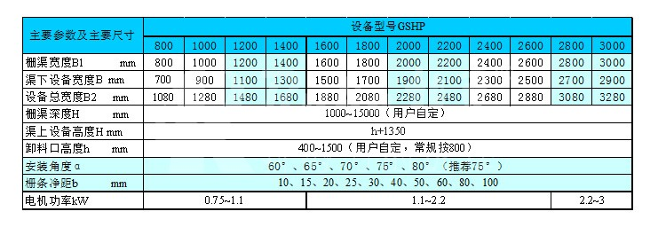GSHP回转式格栅除污机 拦截漂浮物格栅清污机 格栅除渣固液分离器示例图13