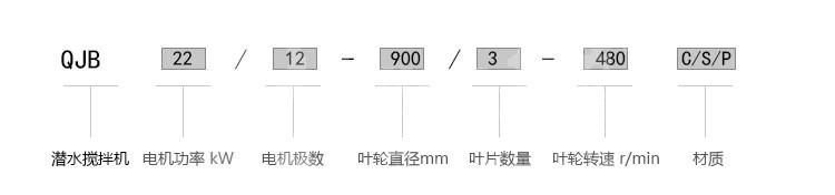 污水厂潜水推流器  低速水下搅拌机   低速推流搅拌机  安装布置图示例图10