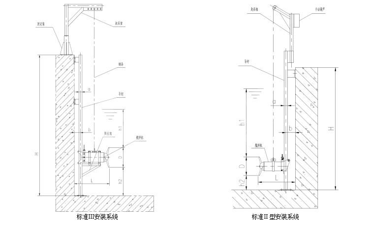 QJB冲压式潜水搅拌机 水下低速推流器 污水厂用搅拌设备 *示例图29
