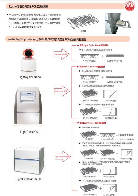Roche罗氏荧光定量PCR仪适配八连管,96孔板