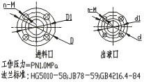 450/630/800型液压自动压紧压滤机_厢式/板框式压滤机管口结构示意图1