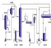 薄膜蒸发器、精馏、回收塔组合分离、提纯(浓缩)、回收装置